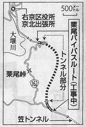 京都ニュース:京都の不動産&ニュ...
